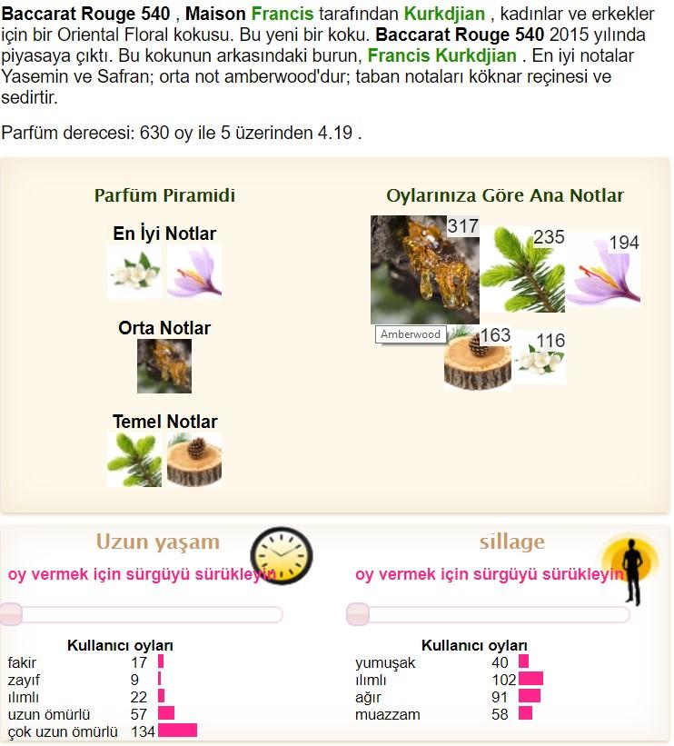 mfk baccarat 540 edp içerik tablo üye oy oran sılaj ömür fragrantica com.jpg